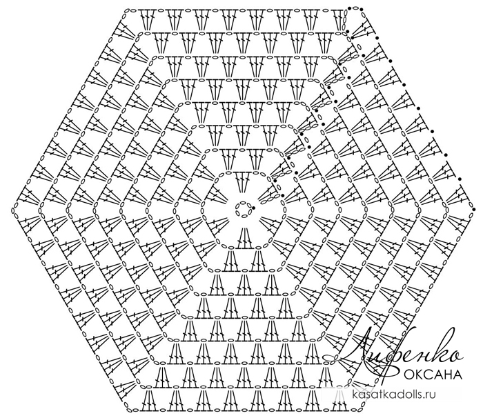 схема шестигранника