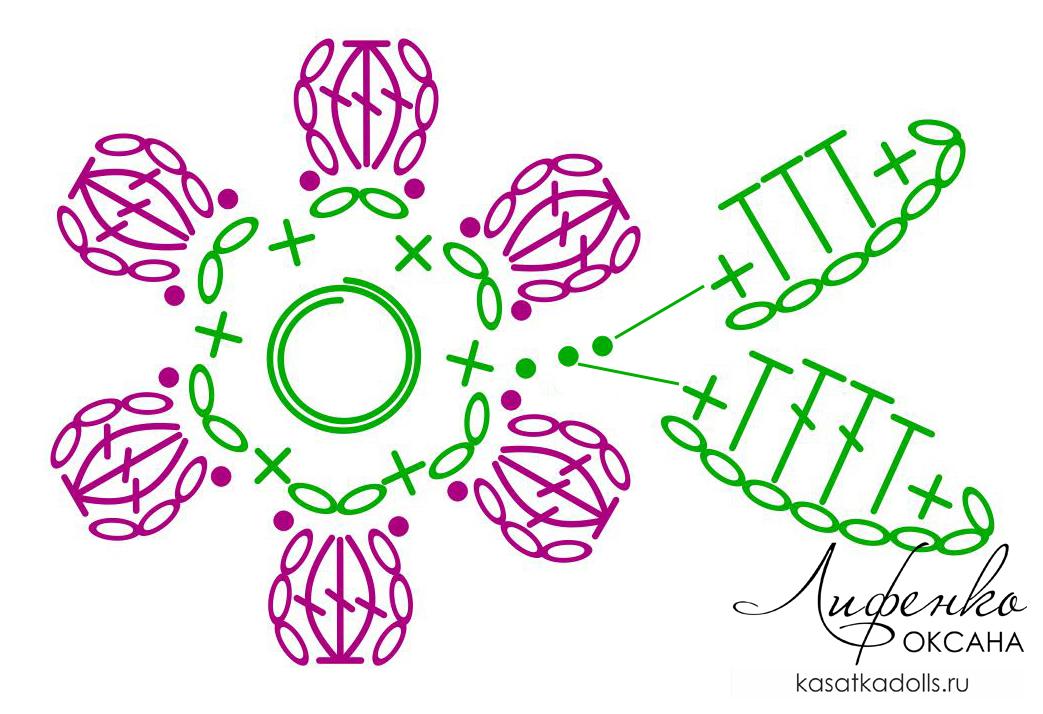 цветы крючком схема