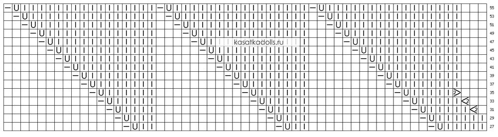 Схема юбочки ажурными клиньями спицами